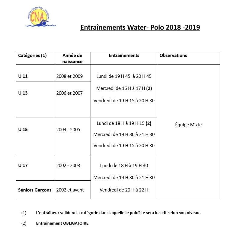 entrainement wp 1819